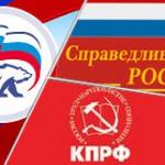 Руководители штабов местных отделений политических партий: «Пока все тихо»