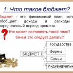 Карпинский бюджет горожанам представит победитель конкурса