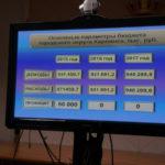 Финансы Карпинска в прошлом году. Обсудим исполнение бюджета на публичных слушаниях